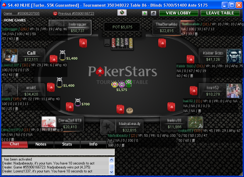 Preview of Tournament MTT