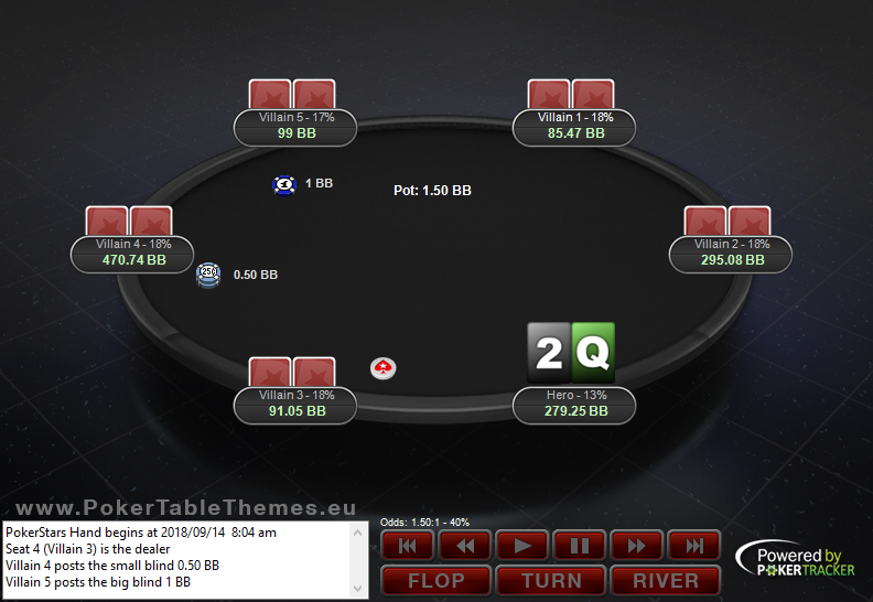 Preview of PokerStars Clone for PT4 Replayer
